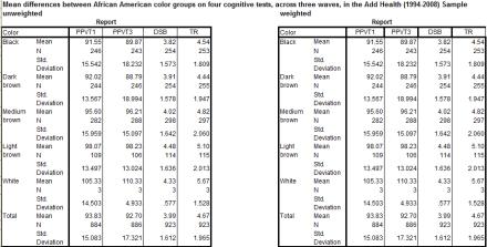 longitudinal analysis black color1