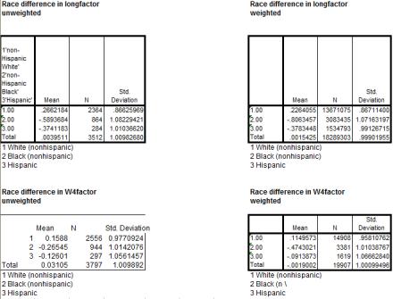 longitudinal analysis black color11