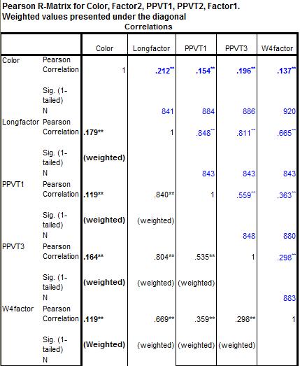 longitudinal analysis black color3