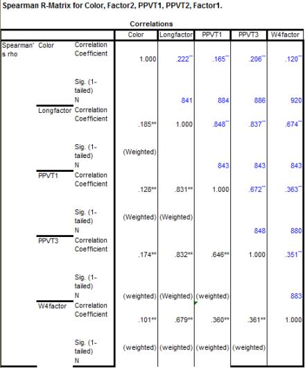 longitudinal analysis black color4