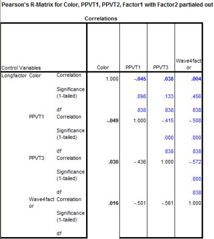 longitudinal analysis black color5
