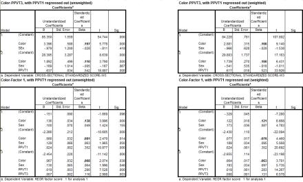 longitudinal analysis black color6
