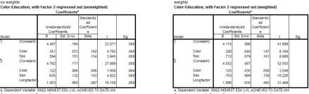 longitudinal analysis black color7
