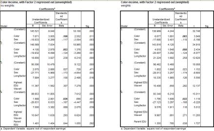 longitudinal analysis black color8