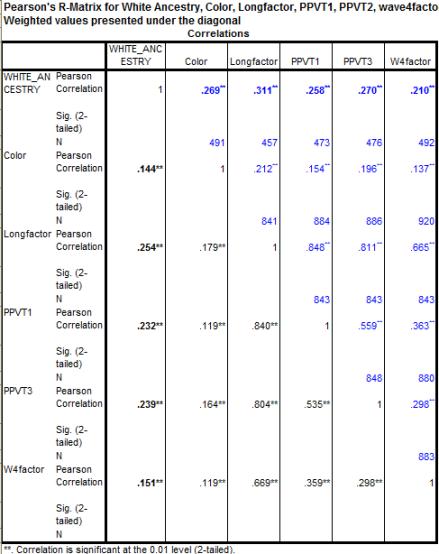 longitudinal analysis black color9