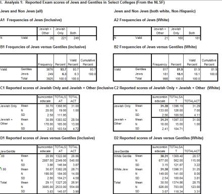 NLSF Analysis1