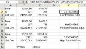 NLSY97 Black-White IQ d gap by Parental Education (Excel function)